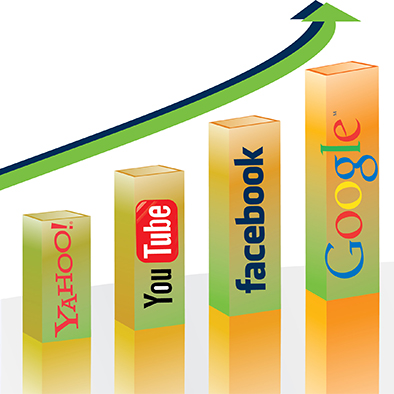 Social Media Marketing Services In Mumbai India